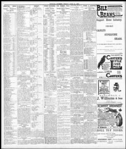RATING OF STEEL WORKS AT SWANSEA |1902-06-20|Evening Express
