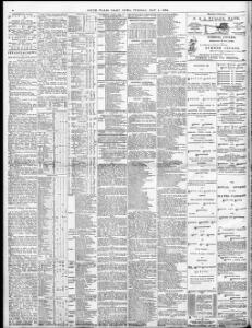 Advertising|1894-05-01|South Wales Daily News - Welsh