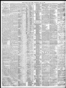 Advertising|1896-05-13|South Wales Daily News - Welsh